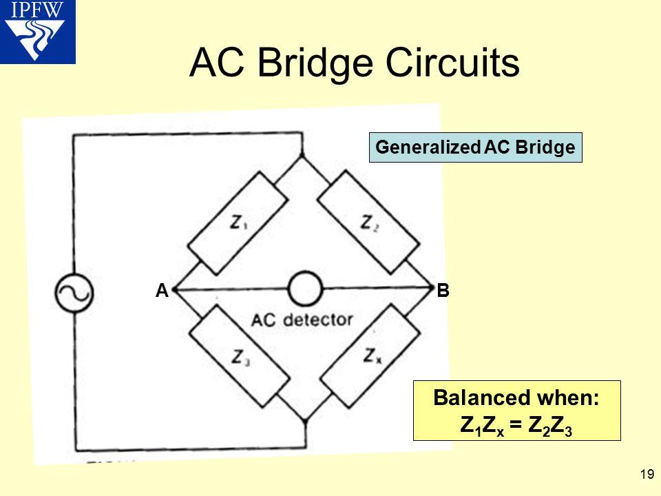 20 Wien Bridge R1R1 R2R2 R3R3 RxRx C3C3 CxCx Condition for Balanced Bridge