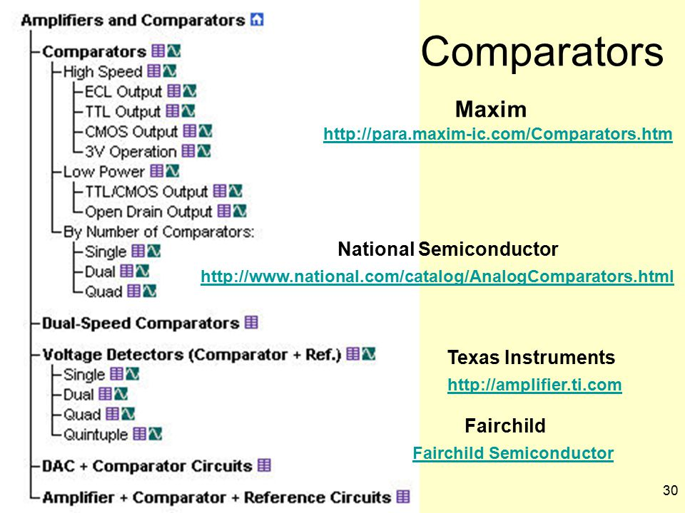31 National Semiconductor LM111 Comparator: (LM311 is $0.52 each at Digikey ) http://www.national.com/pf/LM/LM111.html http://www.chipcenter.com/images/tn026.pdf Article on the meaning of Rail-to-rail Open-drain outputs are outputs which at any given time are either actively sinking current (i.e., low voltage, typically considered logic 0) or are high impedance, but which never source current (high voltage, logic 1).