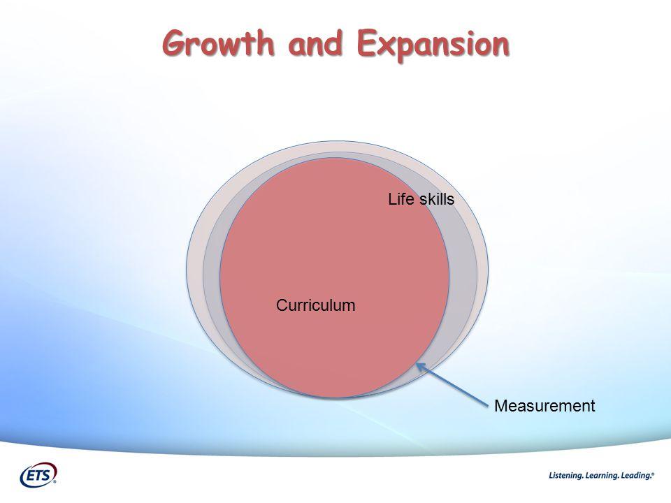 Curriculum Life skills Measurement