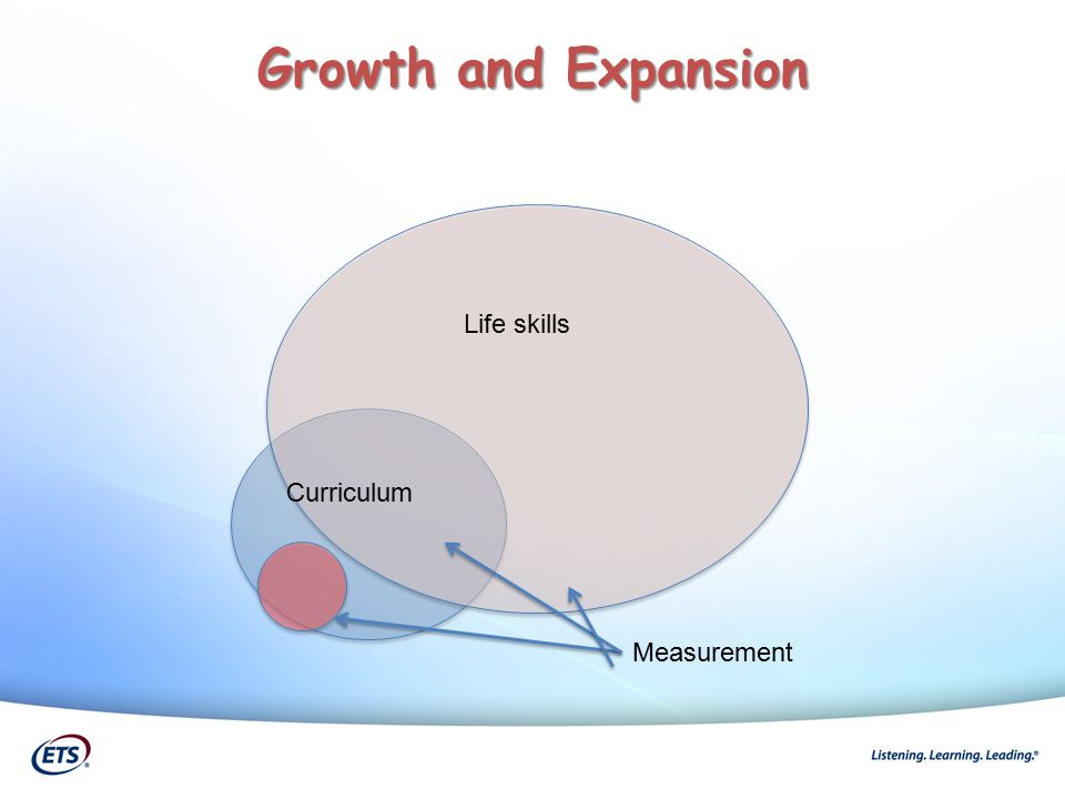 Growth and Expansion Curriculum Life skills Measurement