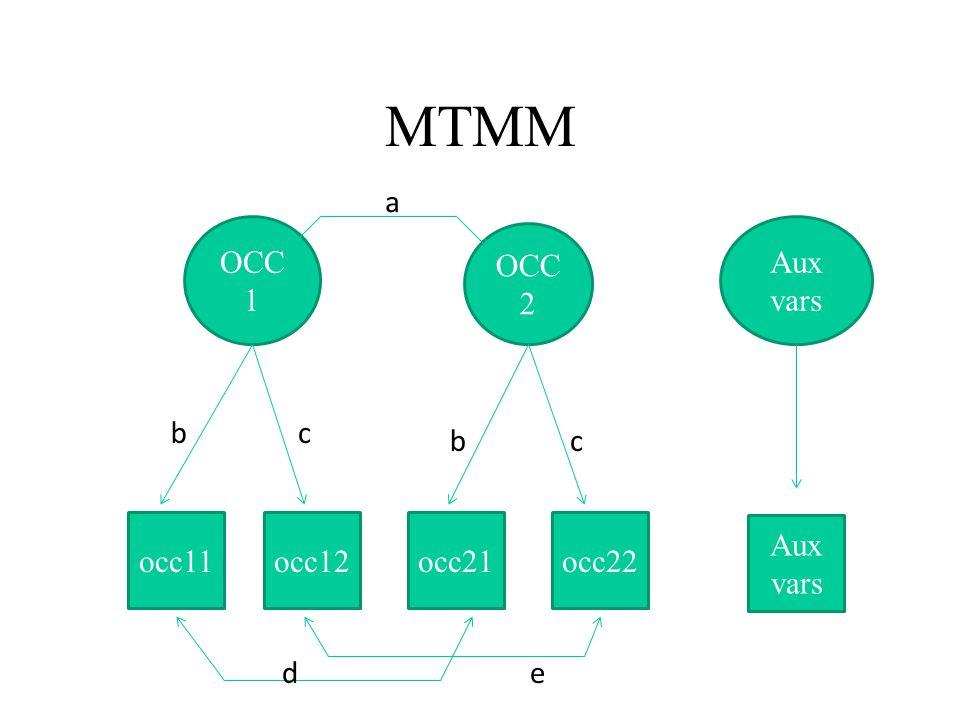 OCC 1 OCC 2 occ11occ12occ21occ22 a bc bc de Aux vars MTMM