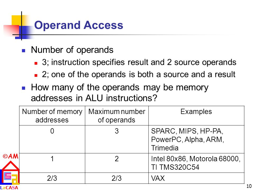  AM LaCASALaCASA 10 Operand Access Number of operands 3; instruction specifies result and 2 source operands 2; one of the operands is both a source and a result How many of the operands may be memory addresses in ALU instructions.