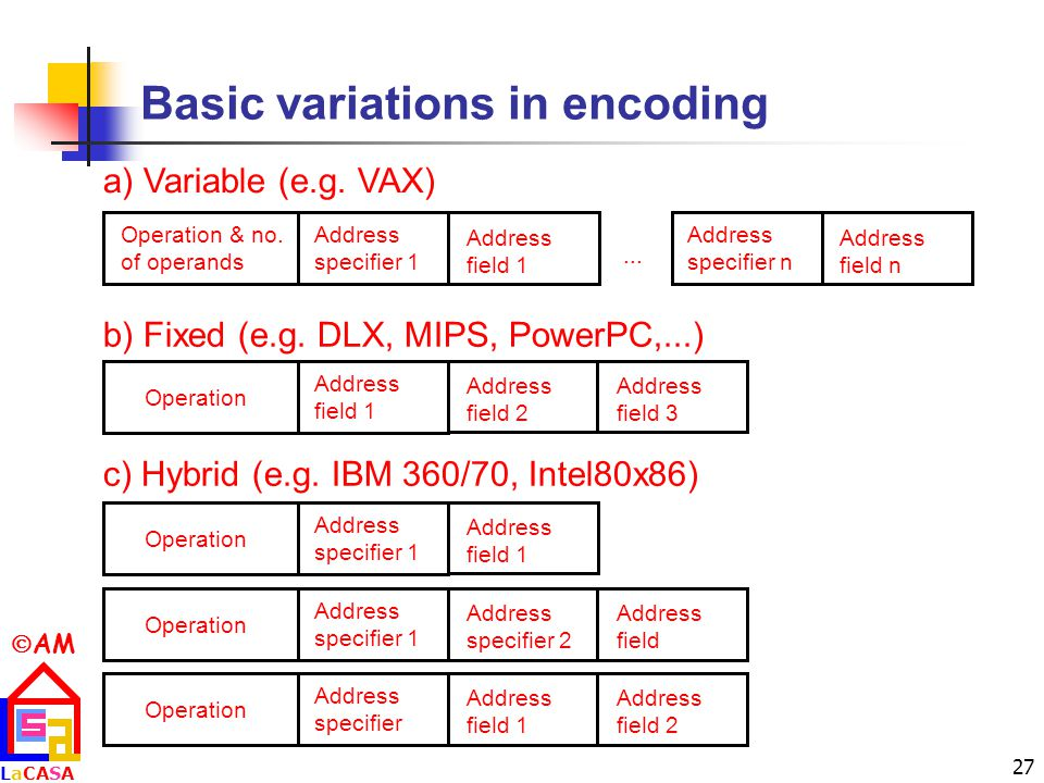  AM LaCASALaCASA 27 Basic variations in encoding a) Variable (e.g.