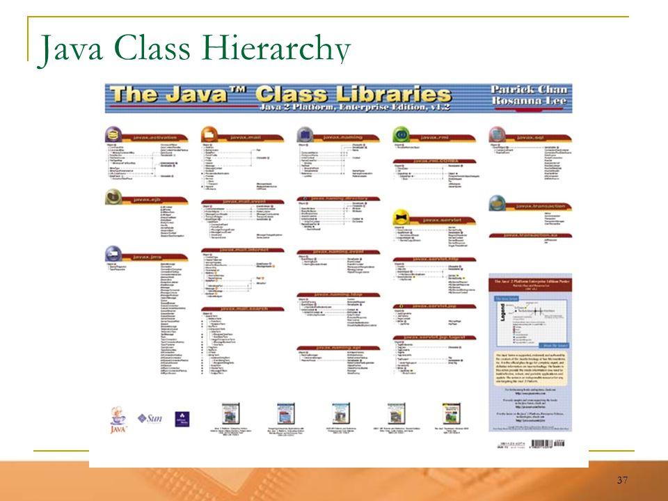 37 Java Class Hierarchy