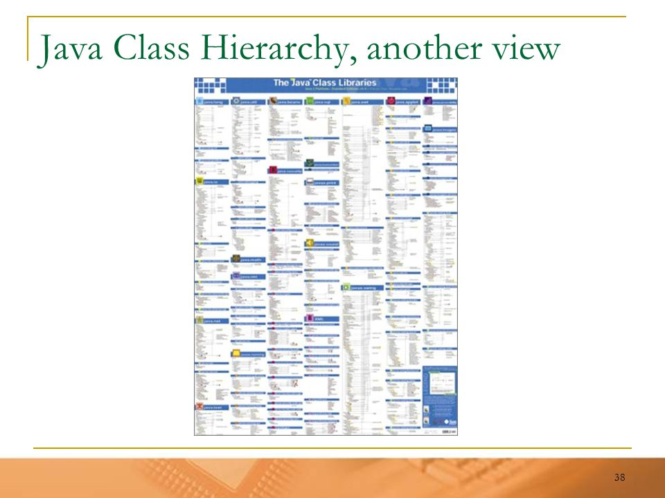 38 Java Class Hierarchy, another view