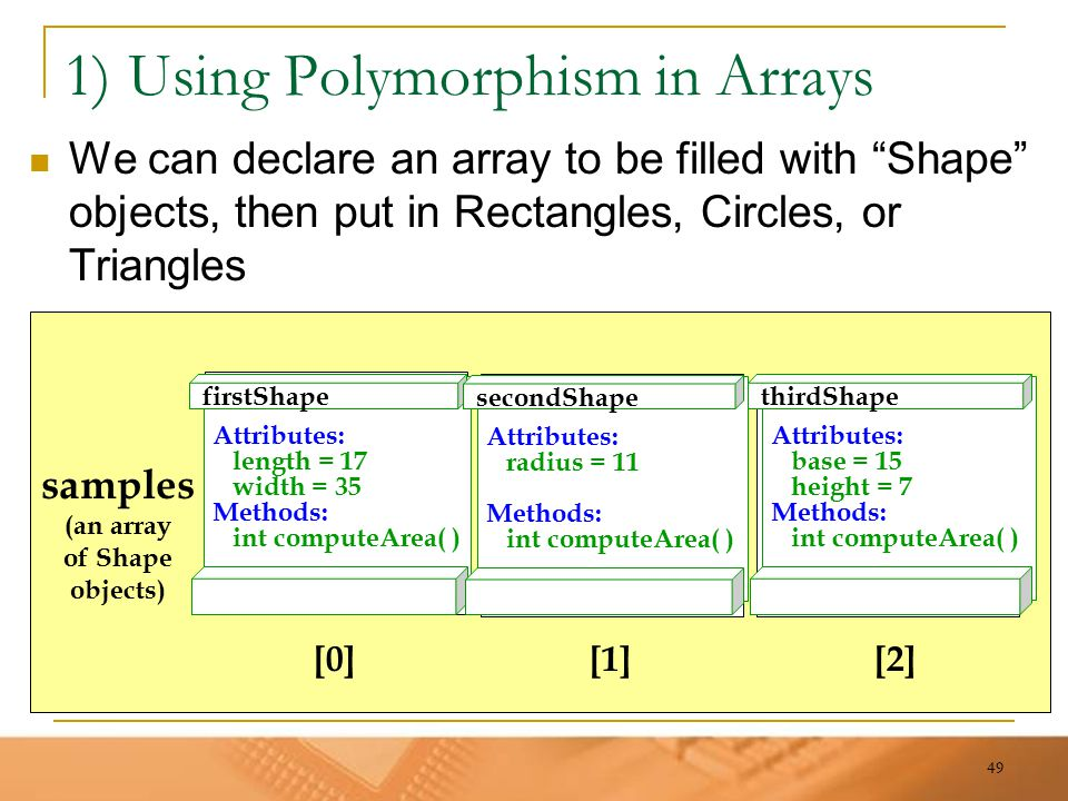 "49 1) Using Polymorphism in Arrays We can declare an array to be filled with ""Shape"" objects, then put in Rectangles, Circles, or Triangles [0][1][2]"