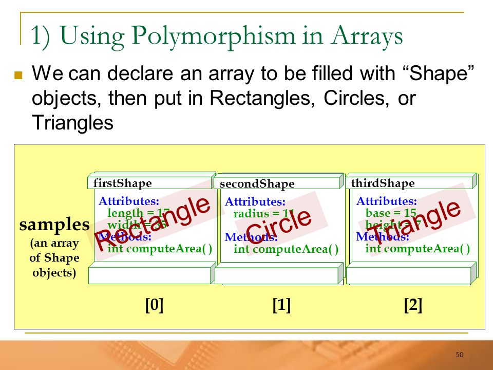 "50 1) Using Polymorphism in Arrays We can declare an array to be filled with ""Shape"" objects, then put in Rectangles, Circles, or Triangles [0][1][2]"