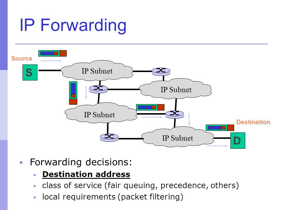 IP Forwarding  Forwarding decisions:  Destination address  class of service (fair queuing, precedence, others)  local requirements (packet filteri