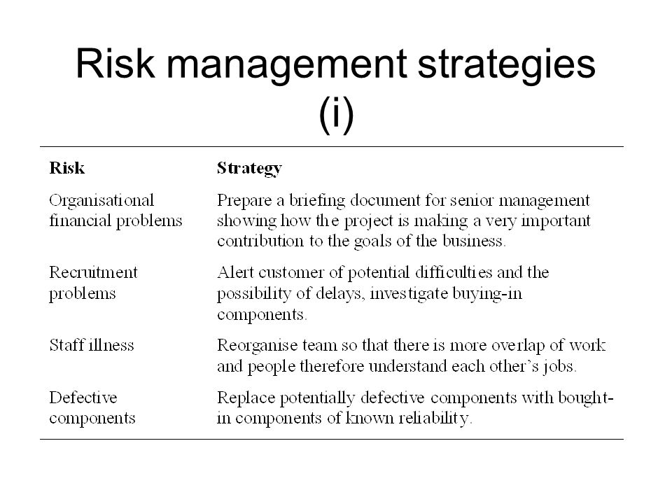 Risk management strategies (i)