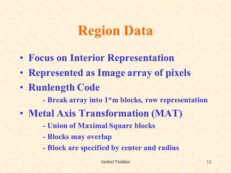Snehal Thakkar12 Region Data Focus on Interior Representation Represented as Image array of pixels Runlength Code - Break array into 1*m blocks, row r
