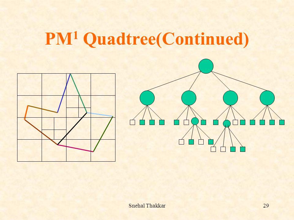 Snehal Thakkar29 PM 1 Quadtree(Continued)