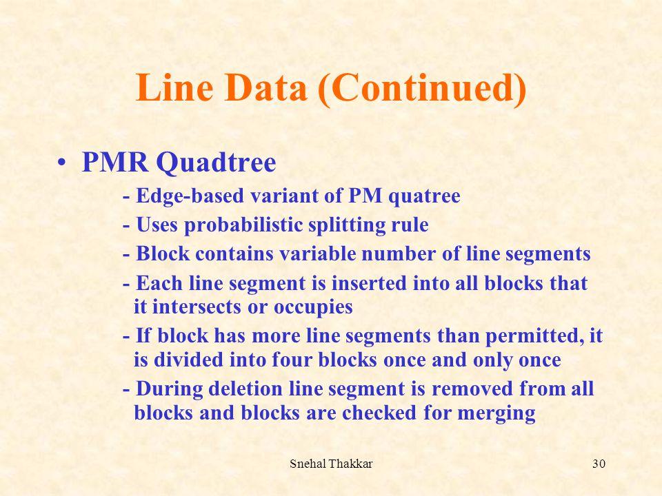 Snehal Thakkar30 Line Data (Continued) PMR Quadtree - Edge-based variant of PM quatree - Uses probabilistic splitting rule - Block contains variable n