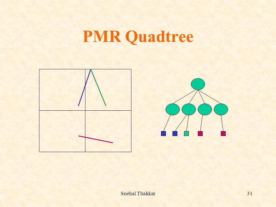 Snehal Thakkar31 PMR Quadtree