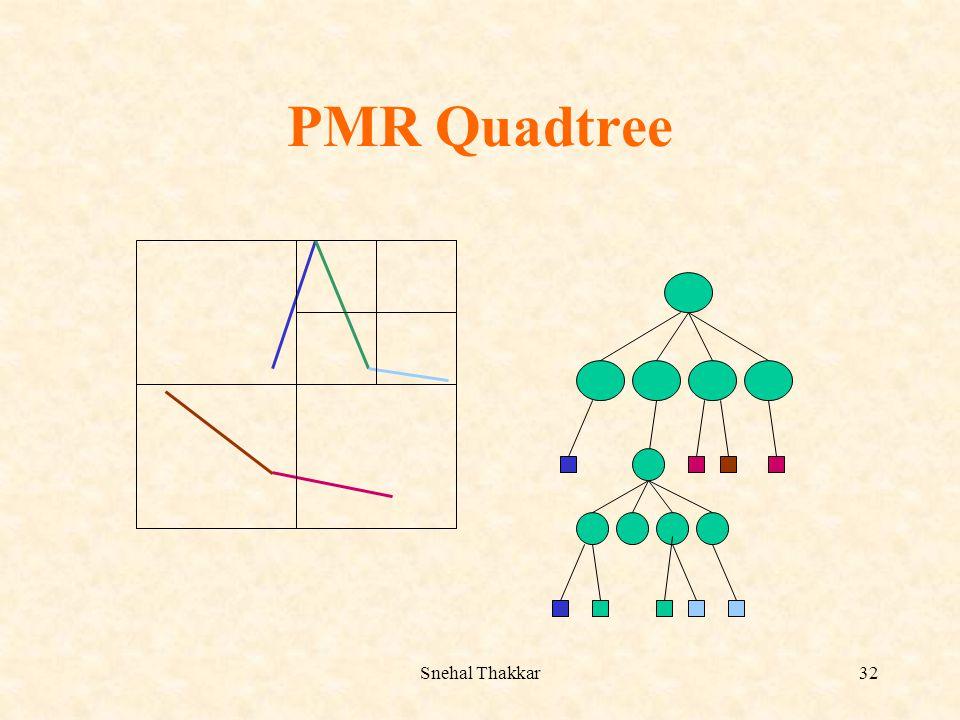Snehal Thakkar32 PMR Quadtree