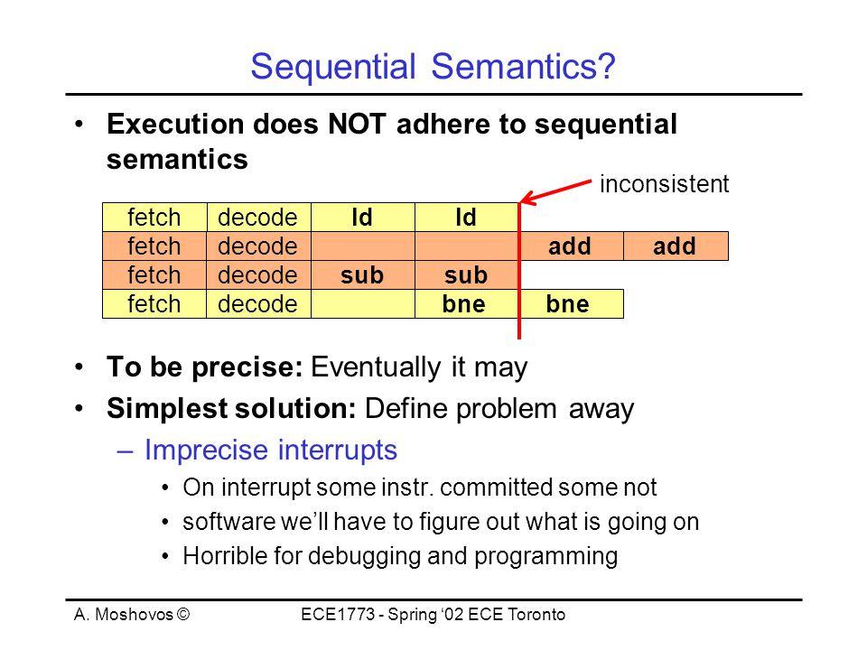 A. Moshovos ©ECE1773 - Spring '02 ECE Toronto Sequential Semantics.