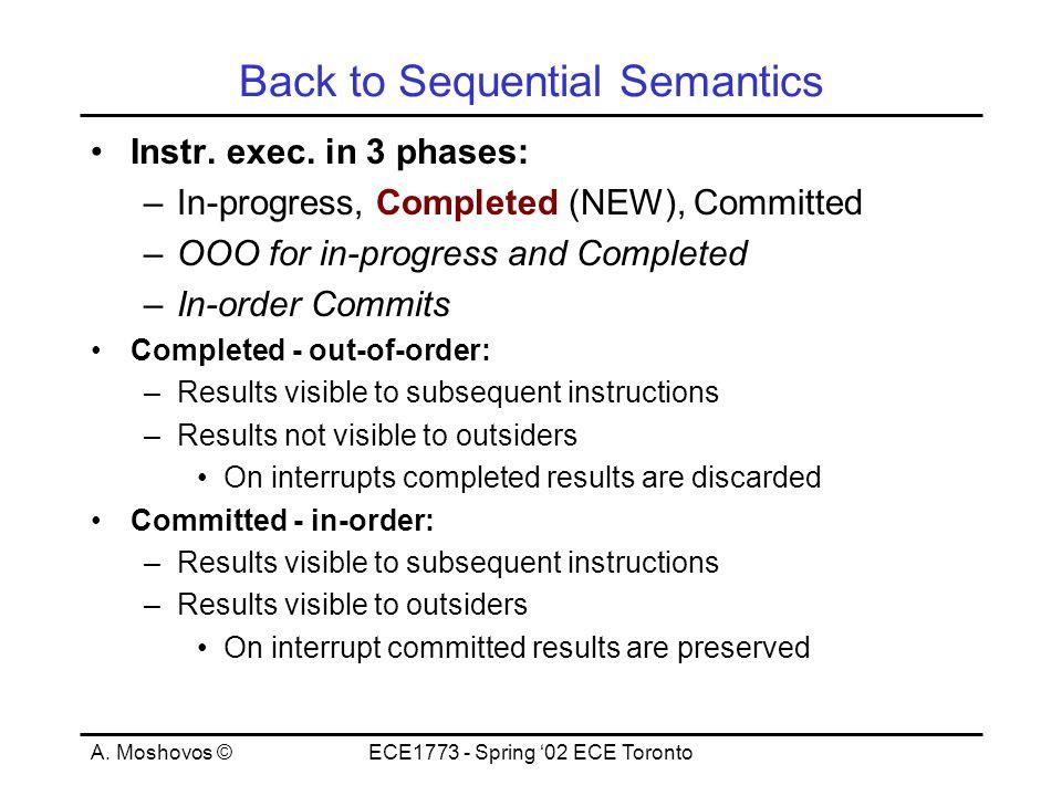 A. Moshovos ©ECE1773 - Spring '02 ECE Toronto Back to Sequential Semantics Instr.