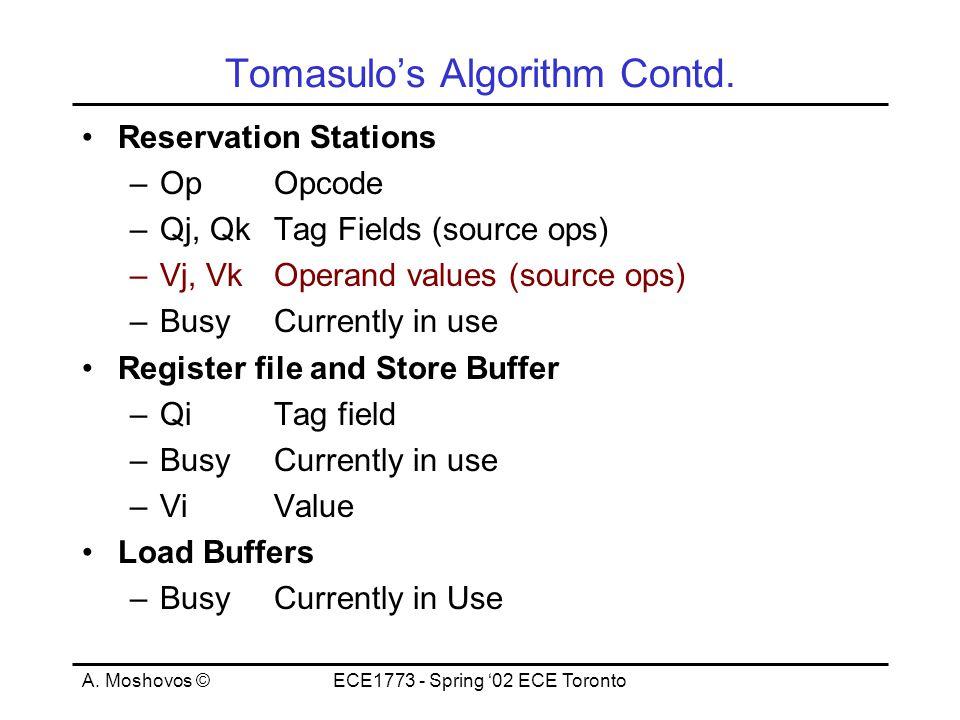 A. Moshovos ©ECE1773 - Spring '02 ECE Toronto Tomasulo's Algorithm Contd.