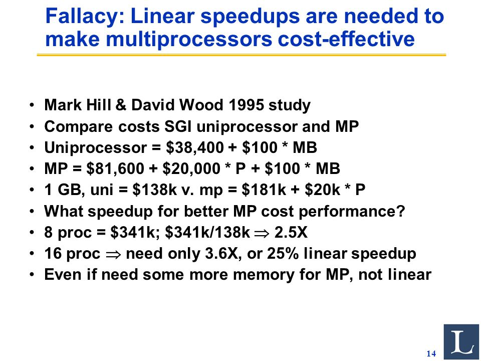 14 Fallacy: Linear speedups are needed to make multiprocessors cost-effective Mark Hill & David Wood 1995 study Compare costs SGI uniprocessor and MP Uniprocessor = $38,400 + $100 * MB MP = $81,600 + $20,000 * P + $100 * MB 1 GB, uni = $138k v.