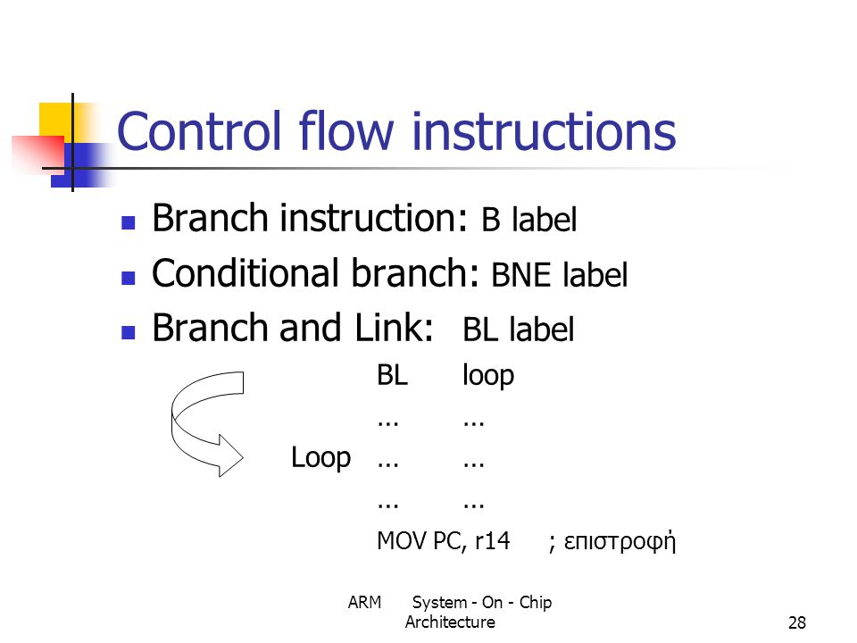 ARM System - On - Chip Architecture28 Control flow instructions Branch instruction: B label Conditional branch: BNE label Branch and Link: BL label BLloop… Loop……… MOV PC, r14; επιστροφή