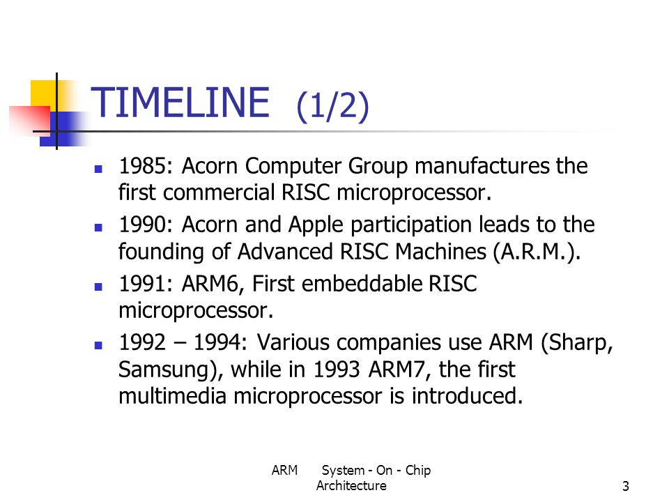 ARM System - On - Chip Architecture3 TIMELINE (1/2) 1985: Acorn Computer Group manufactures the first commercial RISC microprocessor.