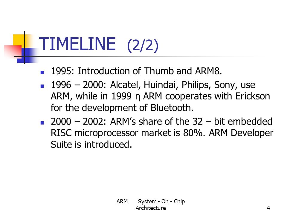 ARM System - On - Chip Architecture35 ARM coprocessor interface ARM supports upto 16 coprocessors, which can be software emulated.
