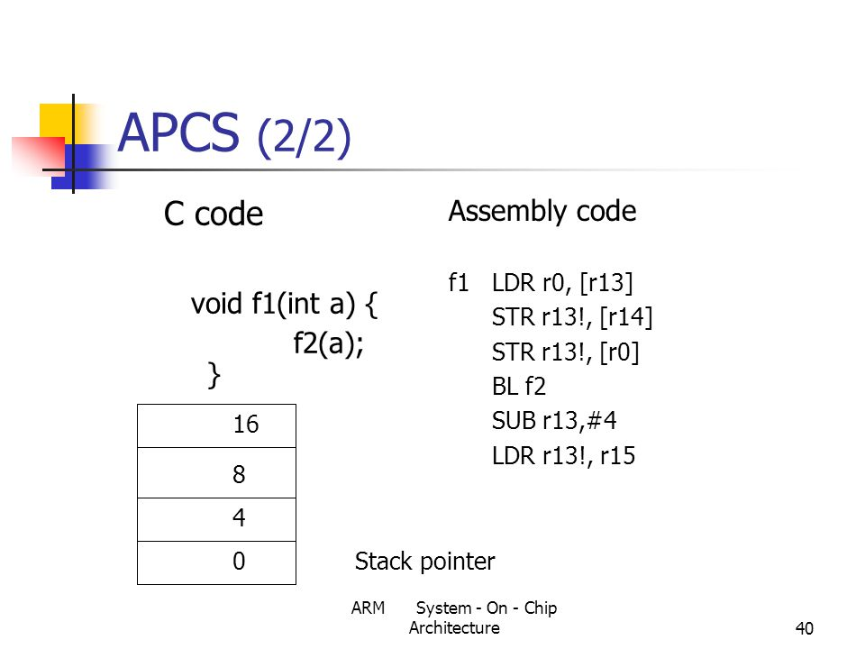 ARM System - On - Chip Architecture40 APCS (2/2) C code void f1(int a) { f2(a); } Assembly code f1LDR r0, [r13] STR r13!, [r14] STR r13!, [r0] BL f2 SUB r13,#4 LDR r13!, r15 Stack pointer0 4 8 16