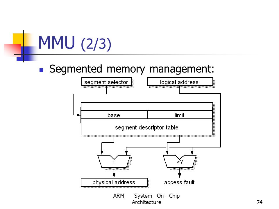 ARM System - On - Chip Architecture74 MMU (2/3) Segmented memory management: