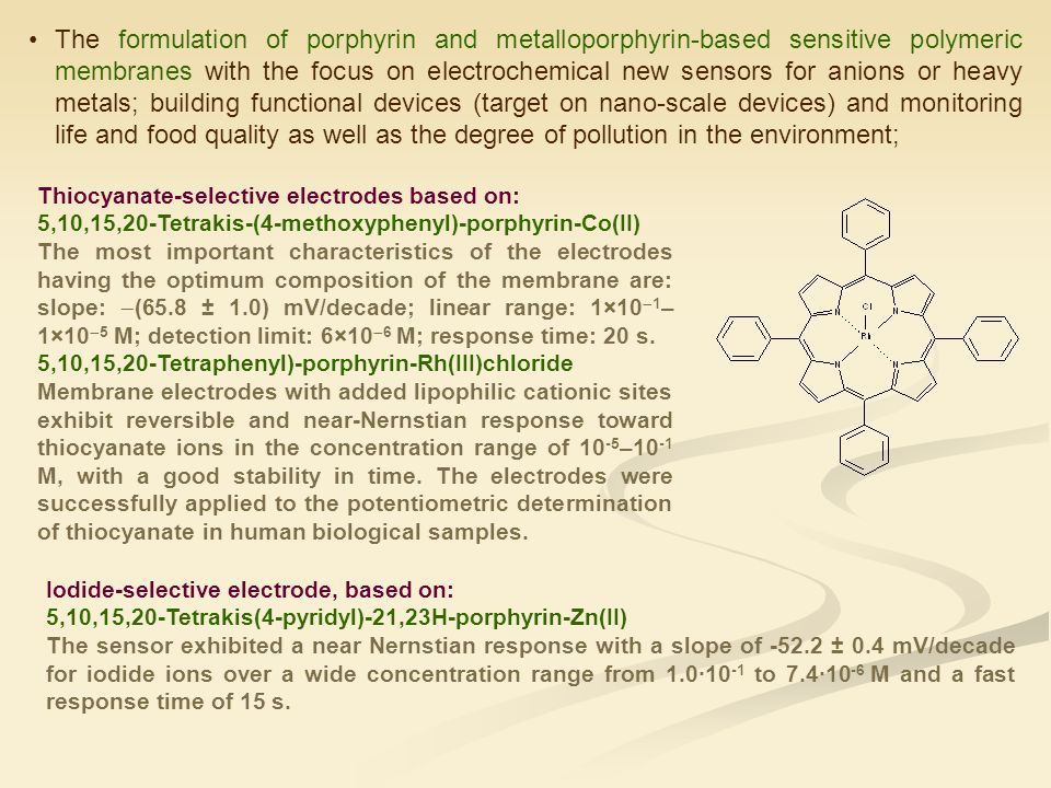 The formulation of porphyrin and metalloporphyrin-based sensitive polymeric membranes with the focus on electrochemical new sensors for anions or heavy metals; building functional devices (target on nano-scale devices) and monitoring life and food quality as well as the degree of pollution in the environment; Thiocyanate-selective electrodes based on: 5,10,15,20-Tetrakis-(4-methoxyphenyl)-porphyrin-Co(II) The most important characteristics of the electrodes having the optimum composition of the membrane are: slope:  (65.8 ± 1.0) mV/decade; linear range: 1×10  1 – 1×10  5 M; detection limit: 6×10  6 M; response time: 20 s.