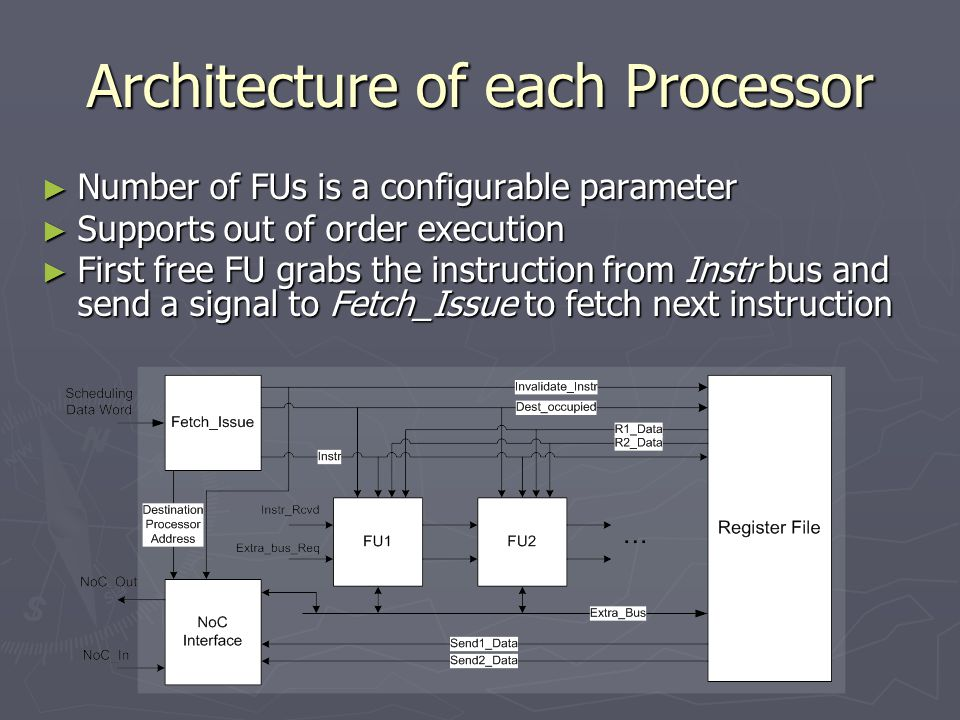 Architecture of each Processor ► Number of FUs is a configurable parameter ► Supports out of order execution ► First free FU grabs the instruction fro