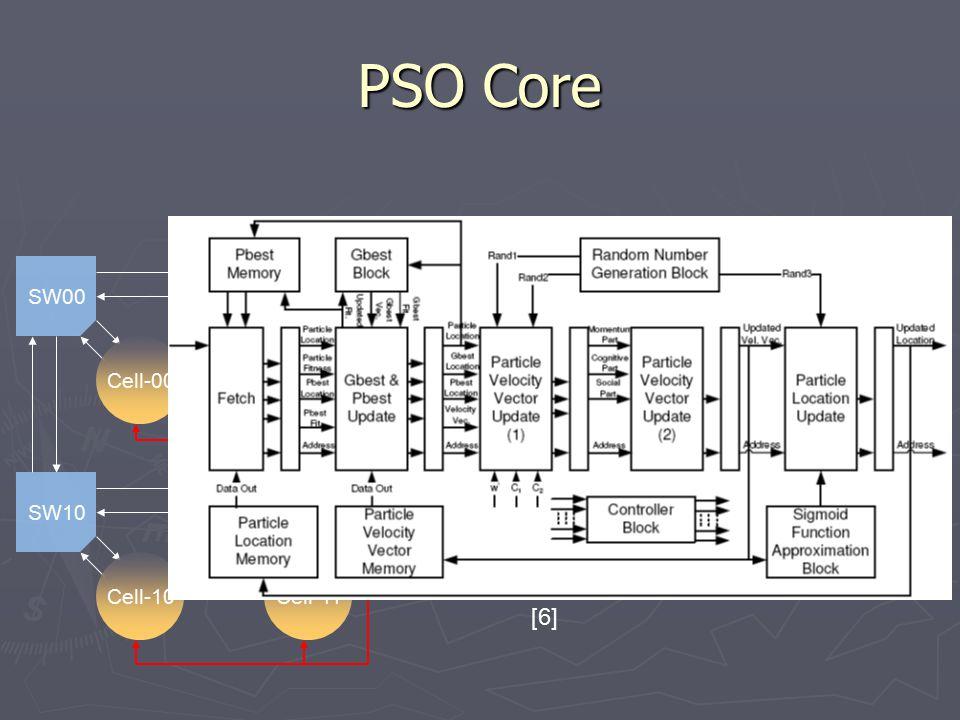PSO Core SW00 Cell-01 SW01 SW10SW11 Cell-00 Cell-11Cell-10 PSO Core [6]