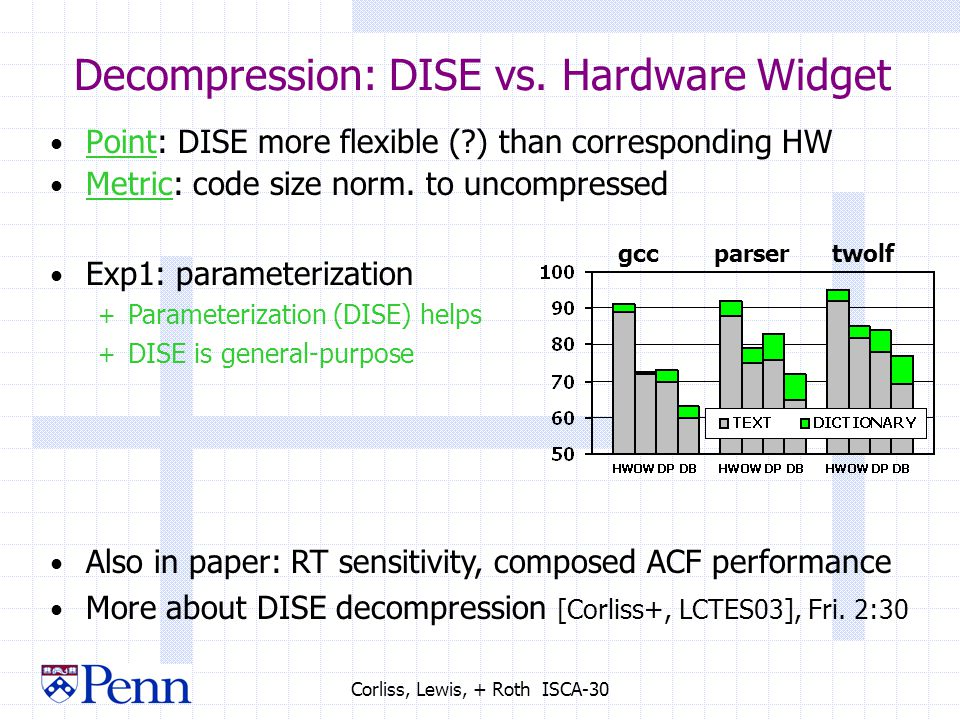 Corliss, Lewis, + Roth ISCA-30 Decompression: DISE vs.