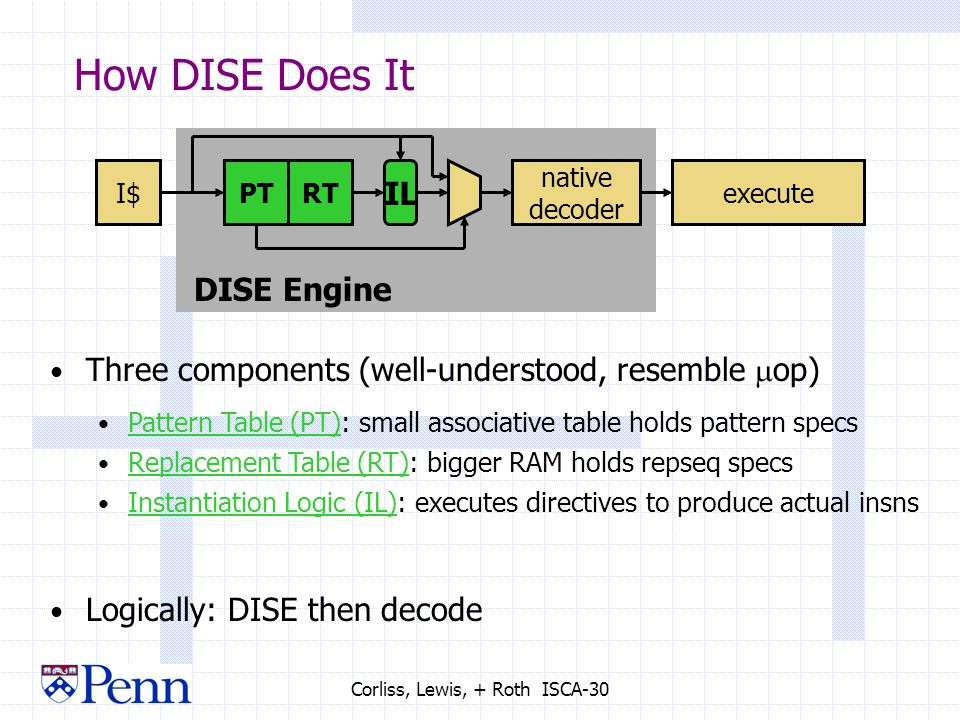 Corliss, Lewis, + Roth ISCA-30 How DISE Really Does It Physically: interleave DISE/decode implementations I$execute native decoder PTRT IL DISE Engine native decoder PTRT IL RISC RISC: PT + decoded RT in parallel with native decoder simple dec.