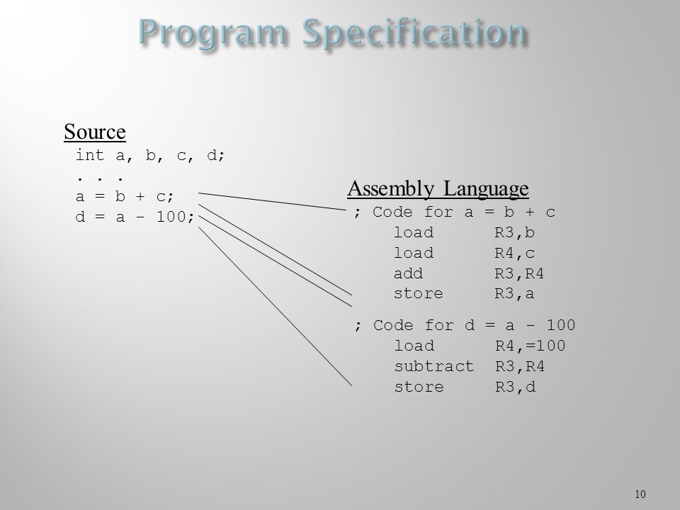 10 int a, b, c, d;... a = b + c; d = a - 100; Source ; Code for a = b + c load R3,b load R4,c add R3,R4 store R3,a Assembly Language ; Code for d = a