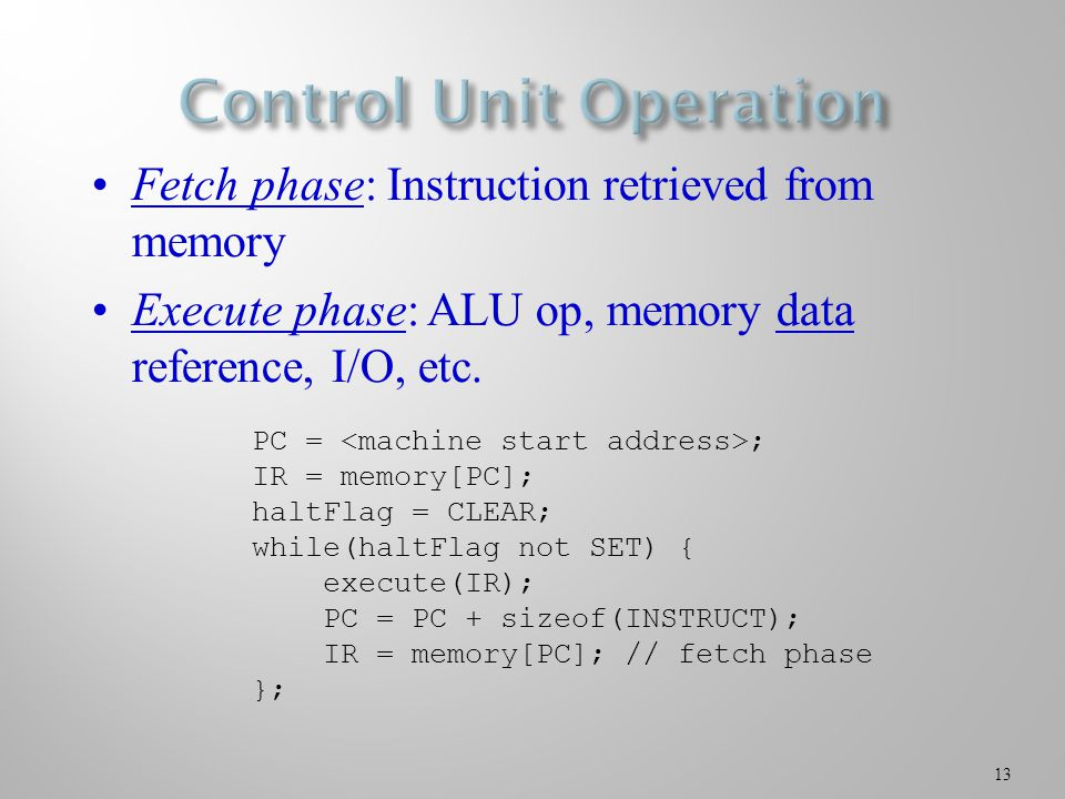 13 PC = ; IR = memory[PC]; haltFlag = CLEAR; while(haltFlag not SET) { execute(IR); PC = PC + sizeof(INSTRUCT); IR = memory[PC]; // fetch phase }; Fet