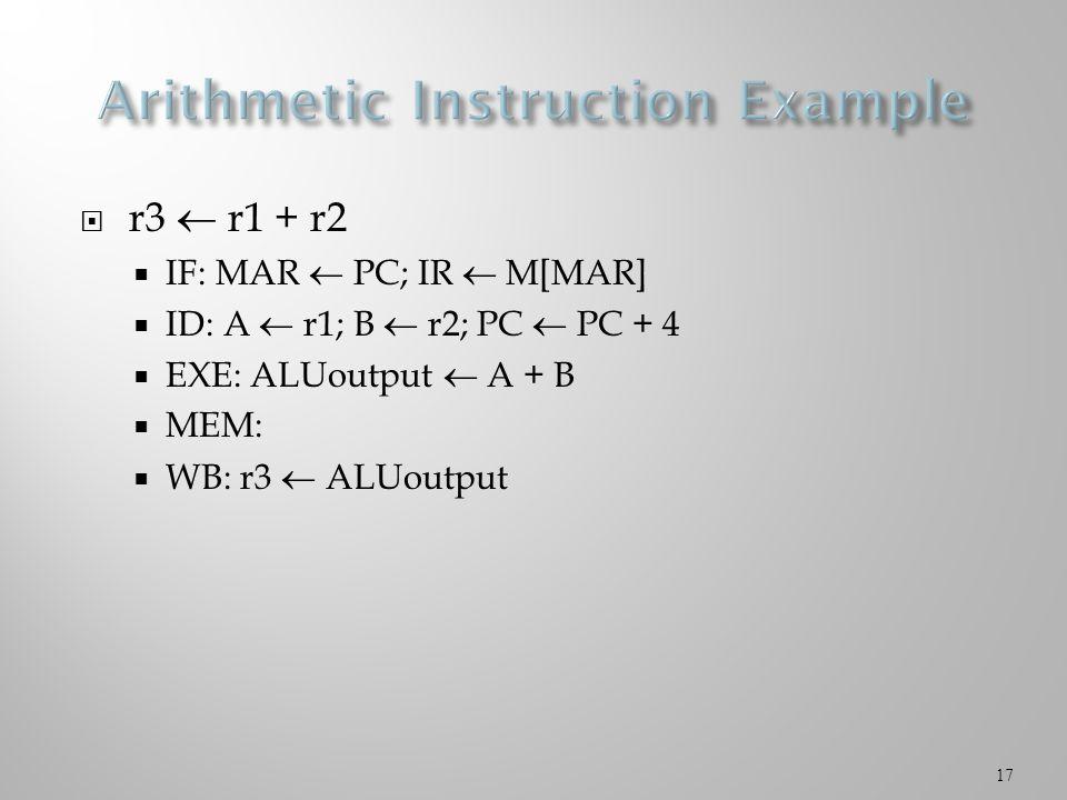  r3  r1 + r2  IF: MAR  PC; IR  M[MAR]  ID: A  r1; B  r2; PC  PC + 4  EXE: ALUoutput  A + B  MEM:  WB: r3  ALUoutput 17
