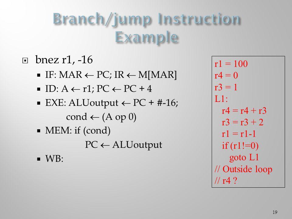  bnez r1, -16  IF: MAR  PC; IR  M[MAR]  ID: A  r1; PC  PC + 4  EXE: ALUoutput  PC + #-16; cond  (A op 0)  MEM: if (cond) PC  ALUoutput  W