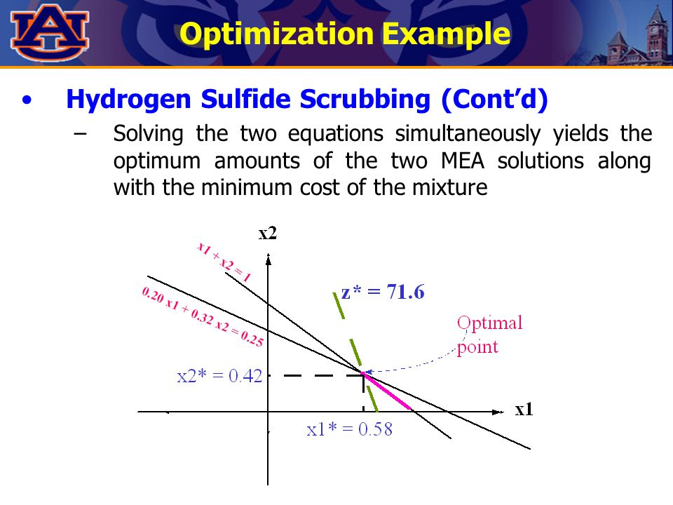 Optimization Example Hydrogen Sulfide Scrubbing (Cont'd) –Solving the two equations simultaneously yields the optimum amounts of the two MEA solutions