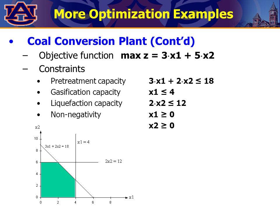More Optimization Examples Coal Conversion Plant (Cont'd) –Objective functionmax z = 3  x1 + 5  x2 –Constraints Pretreatment capacity3  x1 + 2  x2