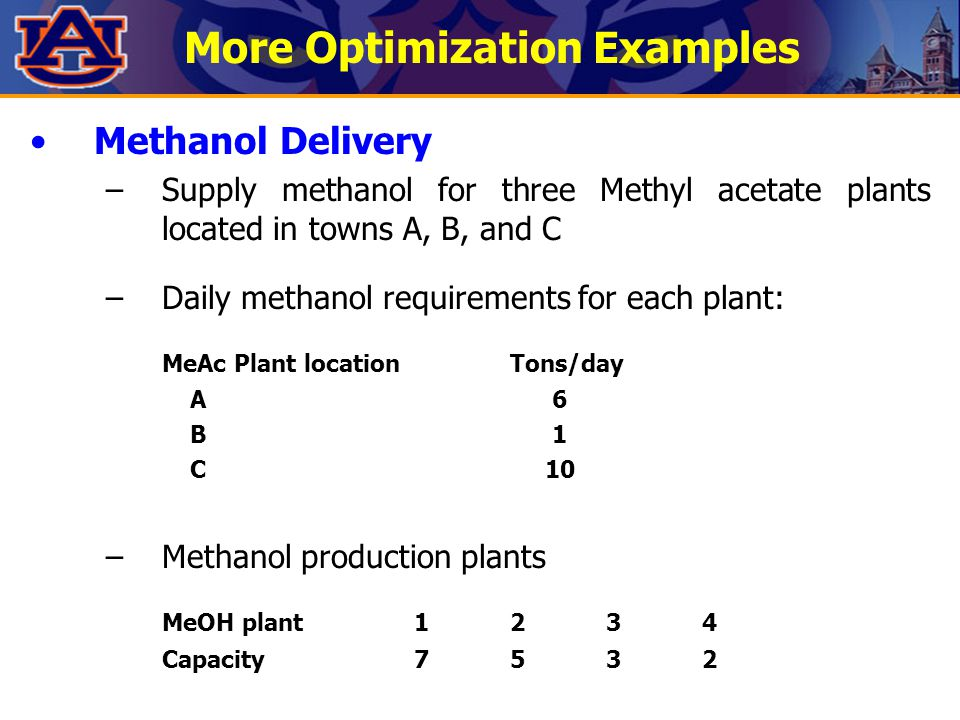 More Optimization Examples Methanol Delivery –Supply methanol for three Methyl acetate plants located in towns A, B, and C –Daily methanol requirement
