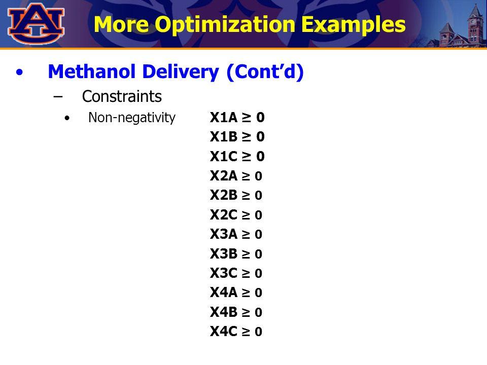 More Optimization Examples Methanol Delivery (Cont'd) –Constraints Non-negativityX1A ≥ 0 X1B ≥ 0 X1C ≥ 0 X2A ≥ 0 X2B ≥ 0 X2C ≥ 0 X3A ≥ 0 X3B ≥ 0 X3C ≥