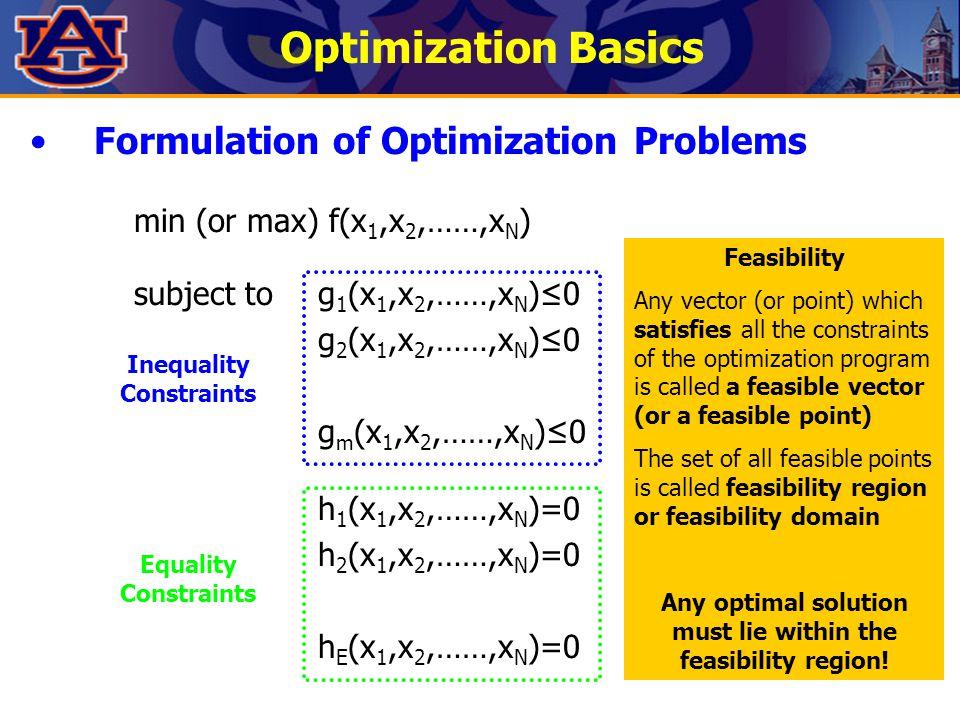 Optimization Basics Formulation of Optimization Problems min (or max) f(x 1,x 2,……,x N ) subject tog 1 (x 1,x 2,……,x N )≤0 g 2 (x 1,x 2,……,x N )≤0 g m