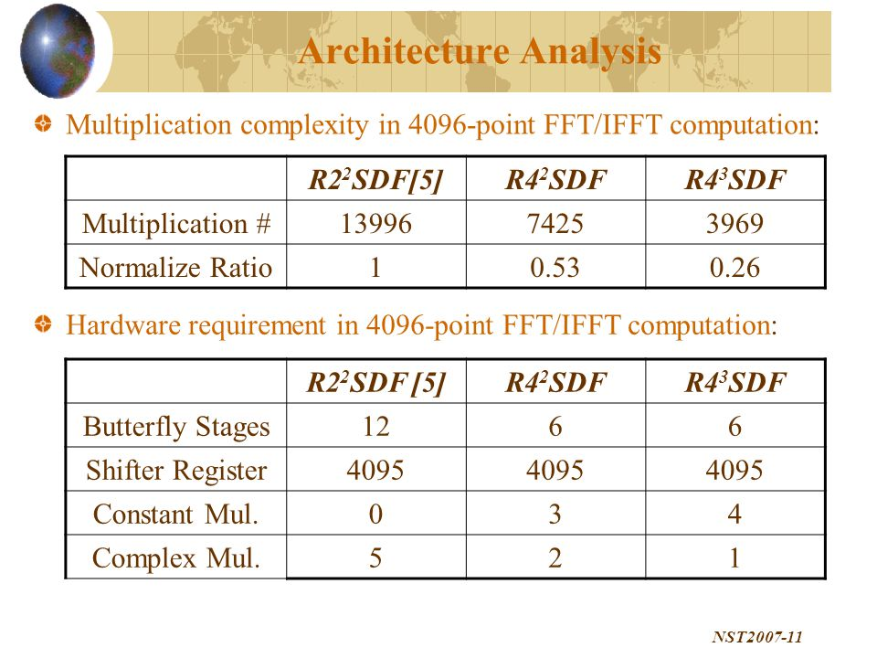 NST2007-11 Architecture Analysis Multiplication complexity in 4096-point FFT/IFFT computation: R2 2 SDF[5]R4 2 SDFR4 3 SDF Multiplication #13996742539