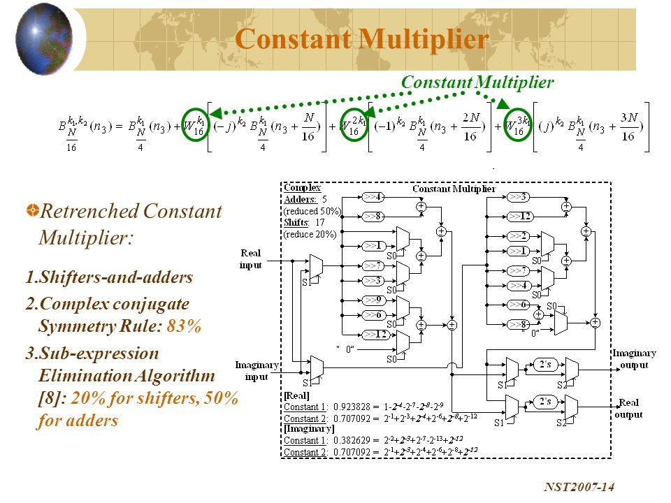 NST2007-14 Constant Multiplier Retrenched Constant Multiplier : 1.Shifters-and-adders 2.Complex conjugate Symmetry Rule: 83% 3.Sub-expression Eliminat