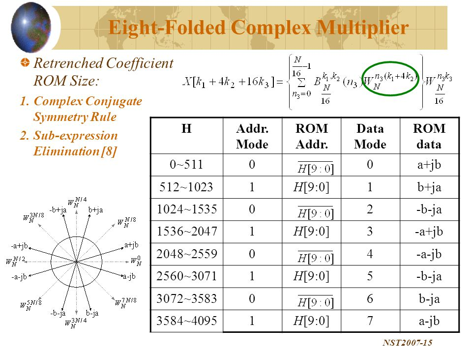 NST2007-16 Outline Introduction Radix-4 2 and Radix-4 3 based FFT/IFFT Algorithms Pipeline 4096-Point R4 2 SDF and R4 3 SDF based FFT/ IFFT VLSI Architecture Radix-4 Butterfly Memory Structure Constant Multiplier Eight-Folded Complex Multiplier Comparison Results Conclusion