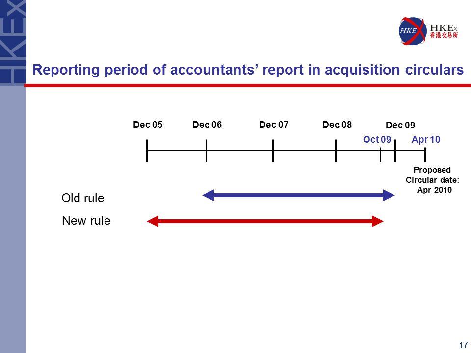 17 Dec 06Dec 07Dec 08 Dec 09 Apr 10 Dec 05 Proposed Circular date: Apr 2010 Old rule New rule Oct 09 Reporting period of accountants' report in acquisition circulars