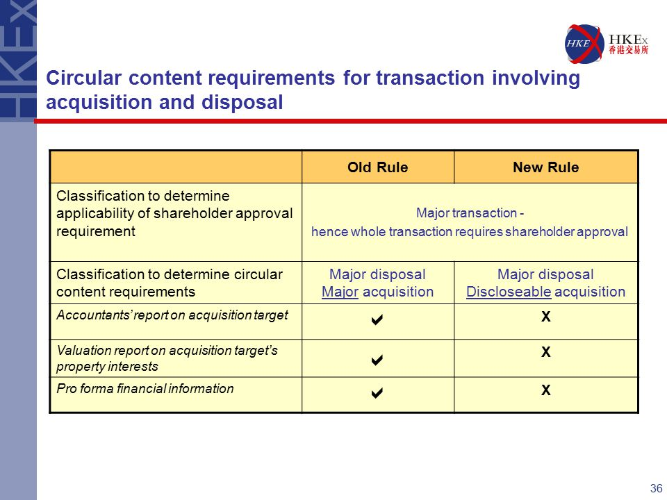 36 Old RuleNew Rule Classification to determine applicability of shareholder approval requirement Major transaction - hence whole transaction requires shareholder approval Classification to determine circular content requirements Major disposal Major acquisition Major disposal Discloseable acquisition Accountants' report on acquisition target  X Valuation report on acquisition target's property interests  X Pro forma financial information  X Circular content requirements for transaction involving acquisition and disposal