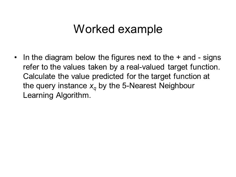 Worked example (contd) xqxq - 0.6 - 0.3 + 1.5 + 1.9 - 0.5 + 1.0 - 0.7 - 0.9 + 1.2