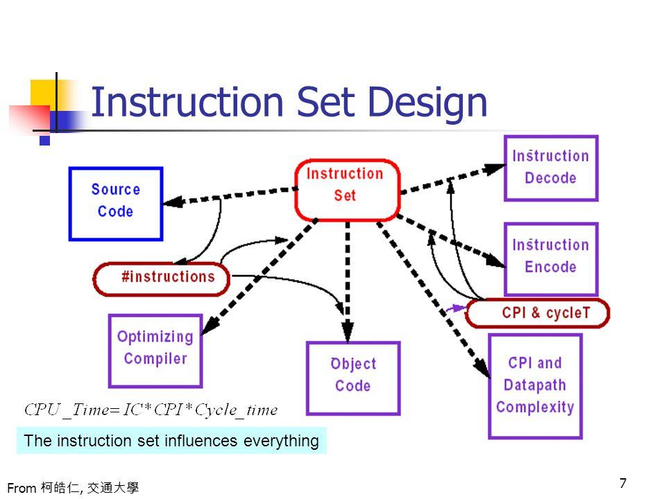 7 Instruction Set Design The instruction set influences everything From 柯皓仁, 交通大學