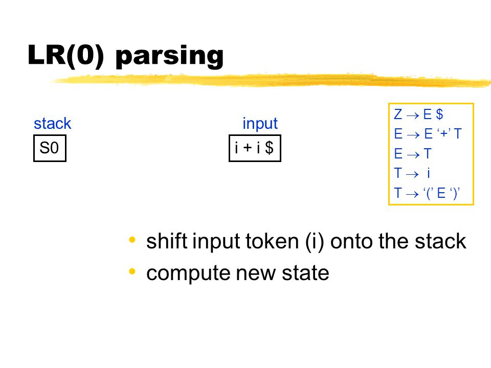 LR(0) parsing S0 stack i + i $ input Z  E $ E  E '+' T E  T T  i T  '(' E ')' shift input token (i) onto the stack compute new state