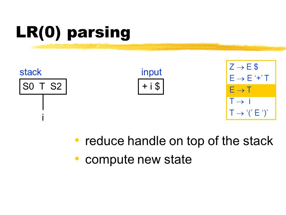 LR(0) parsing reduce handle on top of the stack compute new state S0 T S2 stack + i $ input Z  E $ E  E '+' T E  T T  i T  '(' E ')' i
